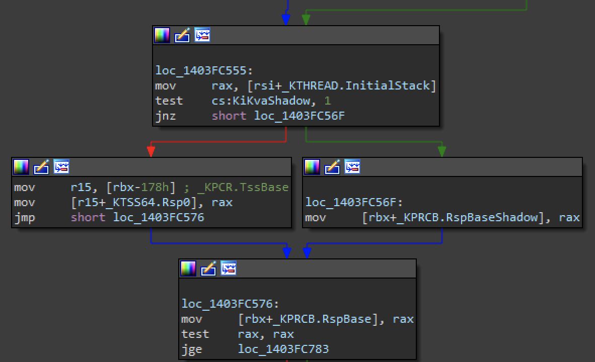 SwapContext_tss_or_RspBaseShadow